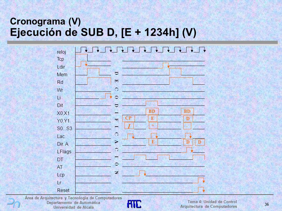 Cronograma (V) Ejecución de SUB D, [E + 1234h] (V)